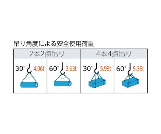 ワイヤーロープスリング Aタイプ アルミロック 16mmX3m TWAL-16S3