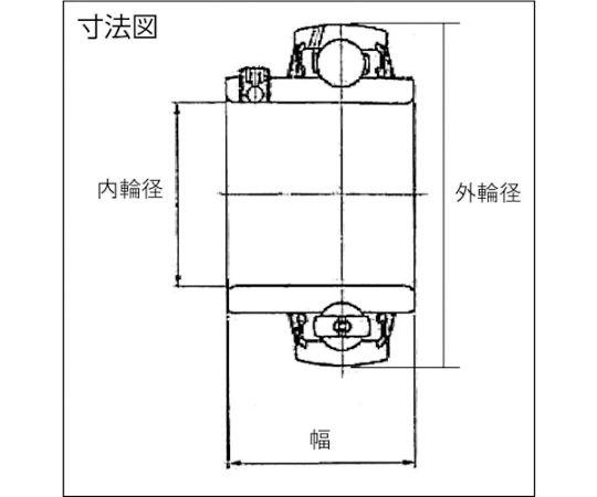 軸受ユニットUC形(円筒穴形止めねじ式)トリプルリップシール付内輪径60mm外輪径110mm幅65.1mm UC212D1LLJ