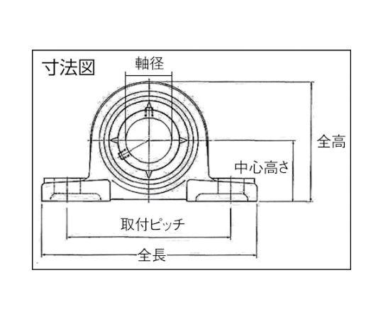 Gベアリングユニット(円筒穴形止めねじ式)軸径55mm中心高69.8mm UCPX11D1