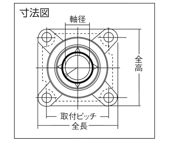 G ベアリングユニット(テーパ穴形アダプタ式)軸径75mm内輪径85mm全長220mm UKF217D1