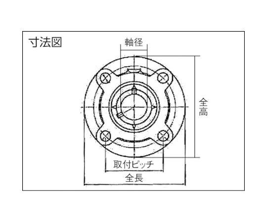 G ベアリングユニット(テーパ穴形アダプタ式)軸径55mm内輪径60mm全長195mm UKFC212D1