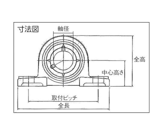 G ベアリングユニット(テーパ穴形アダプタ式)軸径40mm中心高67mm UKP309D1