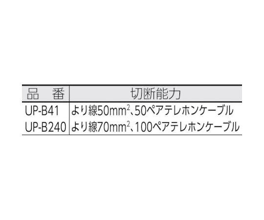 ケーブルカッター UP-B240
