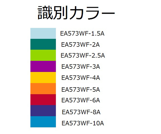 [Ball-Hex-Plus]キーレンチ 1.5x90mm EA573WF-1.5A
