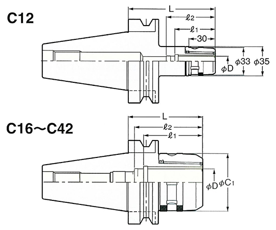 ミーリングチャック NBT50-C12-135