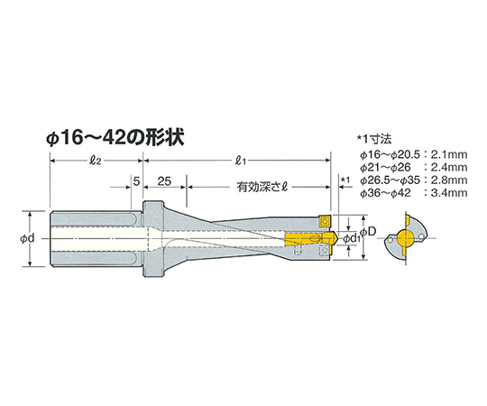コンバットZドリル ST32-COMZ27.5-80