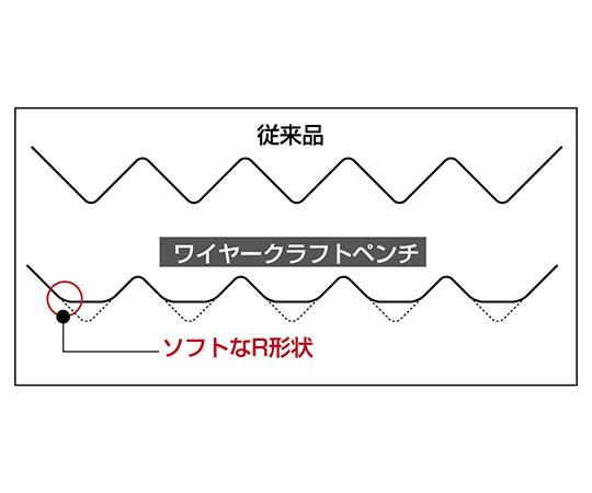 ワイヤークラフトペンチ CR-02