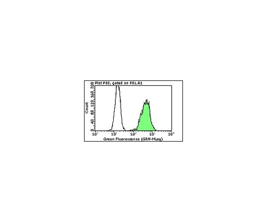 [取扱停止]Anti-TLR3, clone 2B11.2; 100 μg MABF72