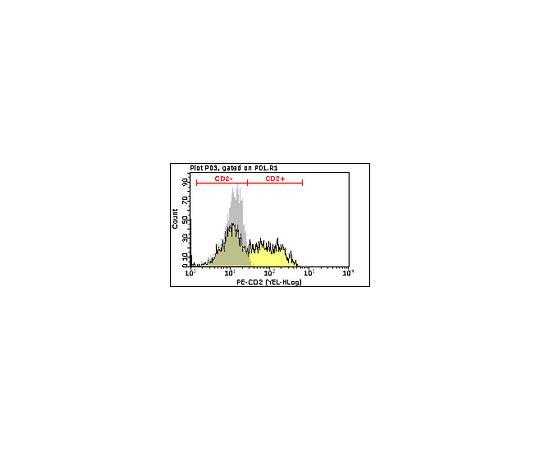 [取扱停止]Anti-CD2, clone RPA-2.10; 100 μg MABF83