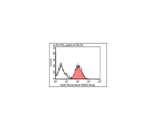 Anti-TLR6, clone 7H2.1 MABF122