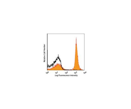 Anti-CD19 (mouse), PE, clone 6D5 MABF311
