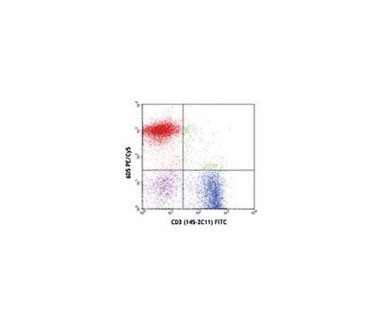 Anti-CD19 (mouse), PE/Cy5, clone 6D5 MABF312