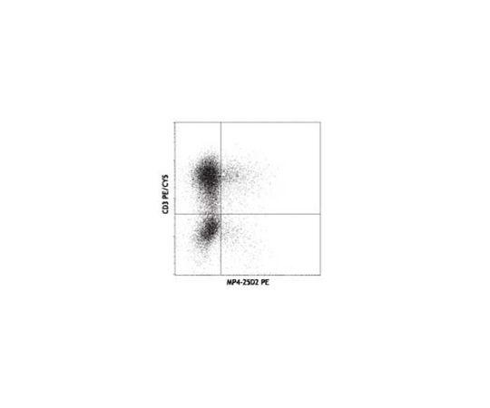 [取扱停止]Anti-IL-4 (human), PE, clone MP4-25D2 MABF339