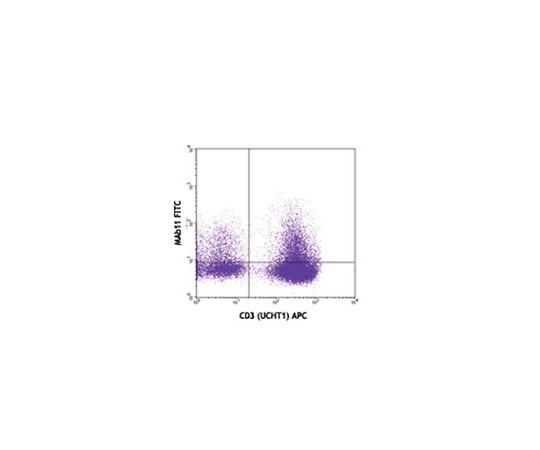 Anti-TNF-α (human), FITC, clone MAb11 MABF351