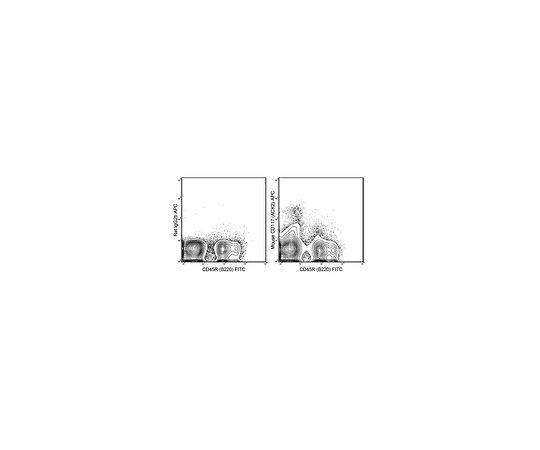 Anti-CD117 (c-kit) (mouse), APC, clone ACK2 MABF360