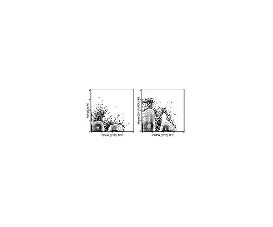 Anti-CD117 (c-kit) (mouse), PE, clone ACK2 MABF361