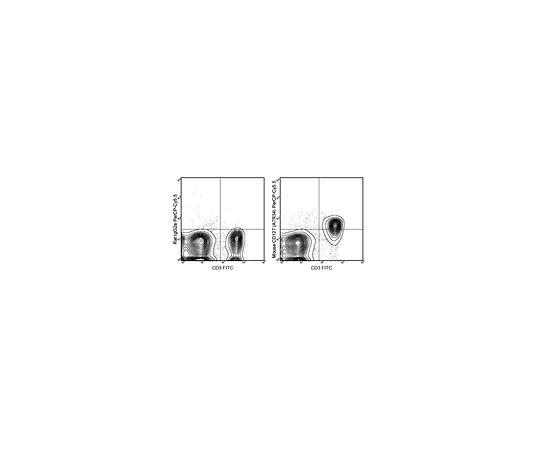 Anti-CD127 (IL-7Ra) (mouse), PerCP-Cy5.5, clone A7R34 MABF383