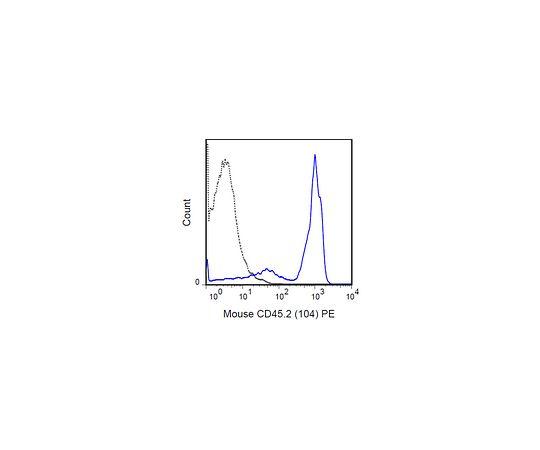 Anti-CD45.2 (mouse), PE, clone 104 MABF438