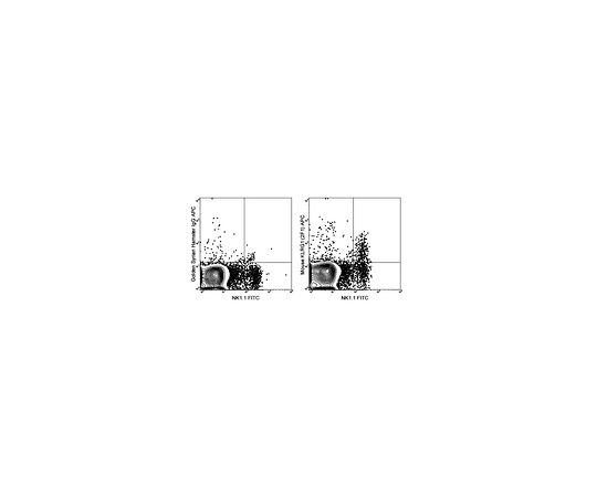 Anti-KLRG1 (mouse), APC, clone 2F1 MABF465