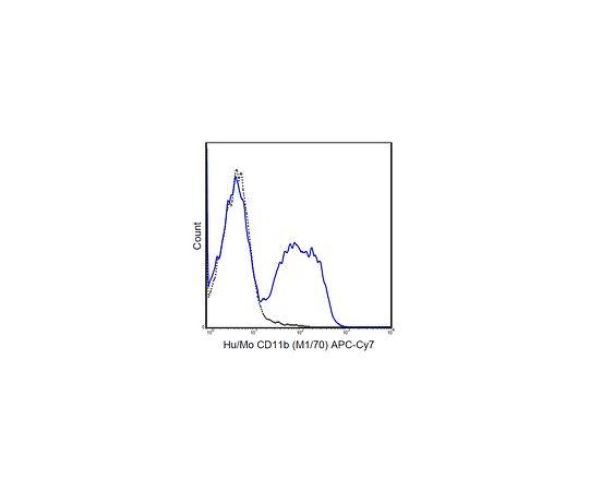 Anti-CD11b (human/mouse), APC-Cy7, clone M1/70 MABF512