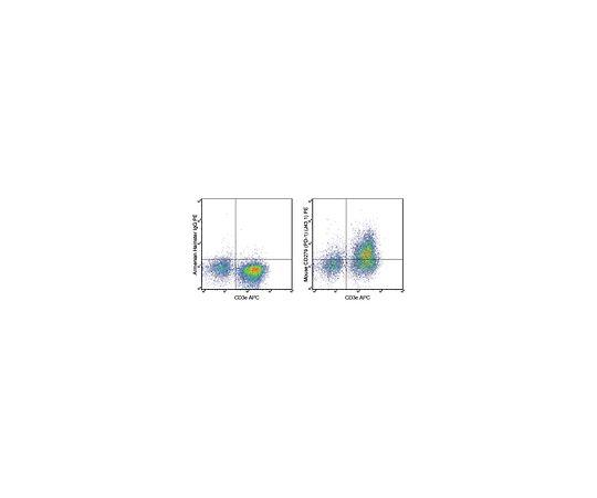 Anti-CD279 (PD-1) Antibody (mouse), PE, clone J43.1 MABF556