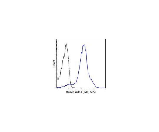 Anti-CD44 (human/mouse), APC, clone IM7 MABF580