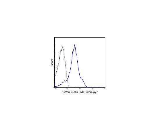 Anti-CD44 (human/mouse), APC-Cy7, clone IM7 MABF581