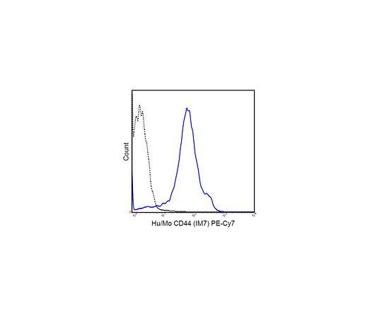 Anti-Interferon Lambda 4, clone 4G1 MABF583
