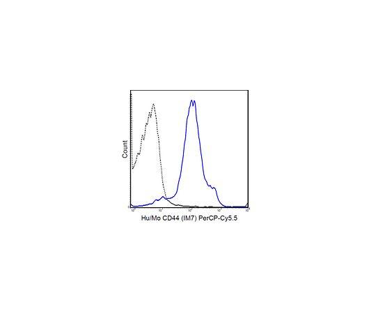 Anti-CD44 (human/mouse), PerCP-Cy5.5, clone IM7 MABF584