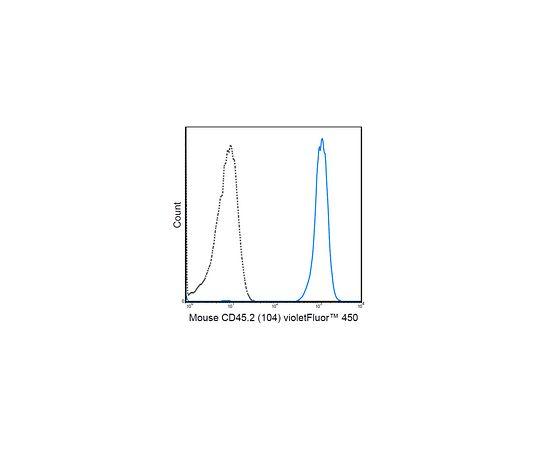 Anti-CD45.2 (mouse), violetFluor(TM) 450, clone 104 MABF593