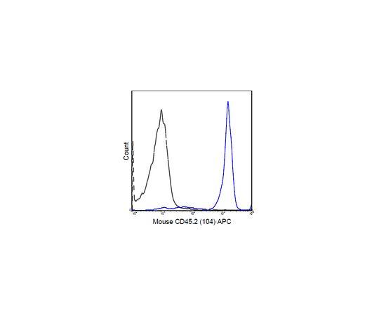 Anti-CD45.2 (mouse), APC, clone 104 MABF594