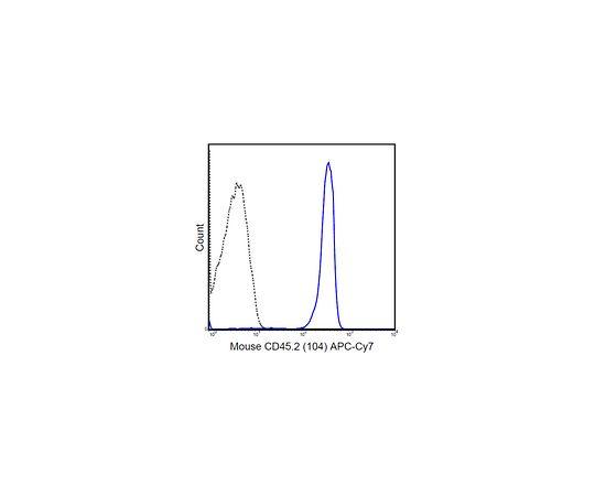 Anti-CD45.2 (mouse), APC-Cy7, clone 104 MABF595