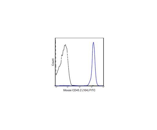 Anti-CD45.2 (mouse), FITC, clone 104 MABF596