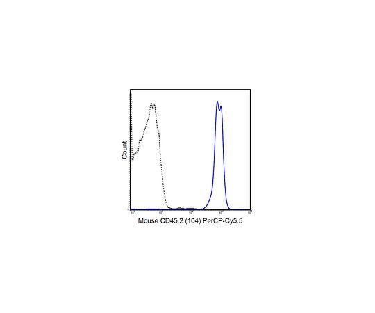 Anti-CD45.2 (mouse), PerCP-Cy5.5, clone 104 MABF600