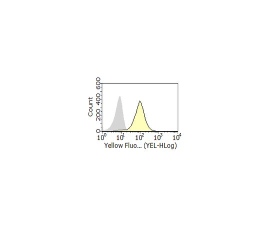 Anti-Ly108/Slamf6 Antibody, clone 3E11 MABF919