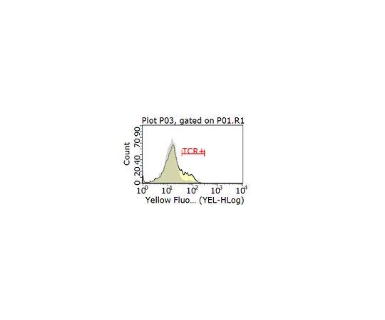 Anti-TCR β (mouse) Antibody, clone H57-597 MABF931