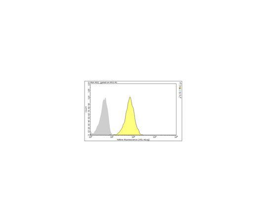 Anti-CLEC-2 Antibody, clone AYP1 MABF957