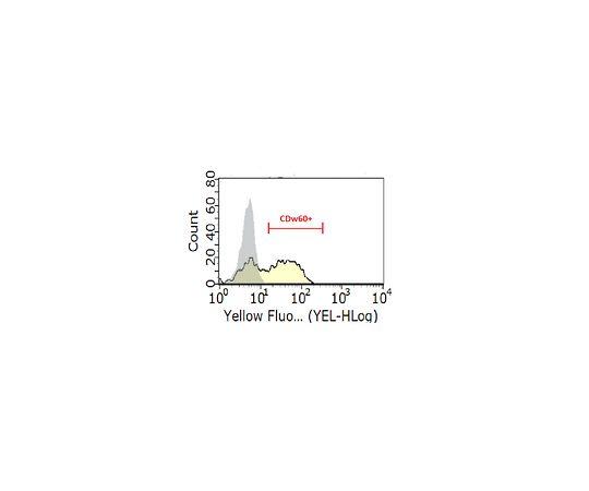 Anti-GD3, 9-O-acetyl Antibody, clone UM4D4 MABF978