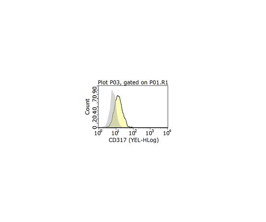 Anti-Bst2 Antibody, clone 44E9 MABF979