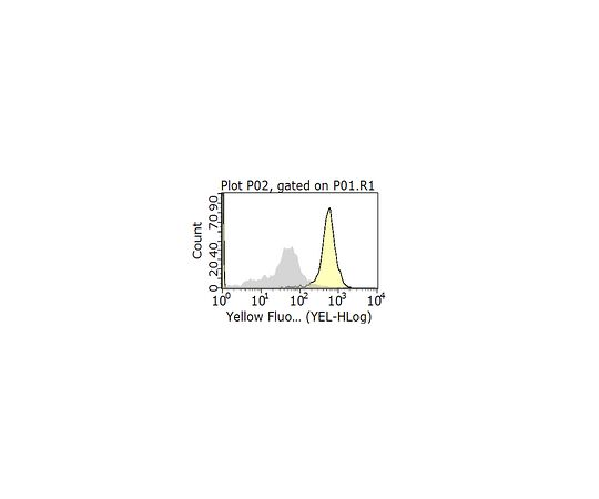Anti-CD22 Antibody, clone CY34 MABF980