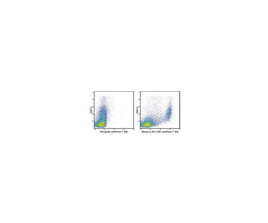 Anti-Ly-6G (mouse), violetFluor(TM) 450, clone 1A8 Antibody MABF1427