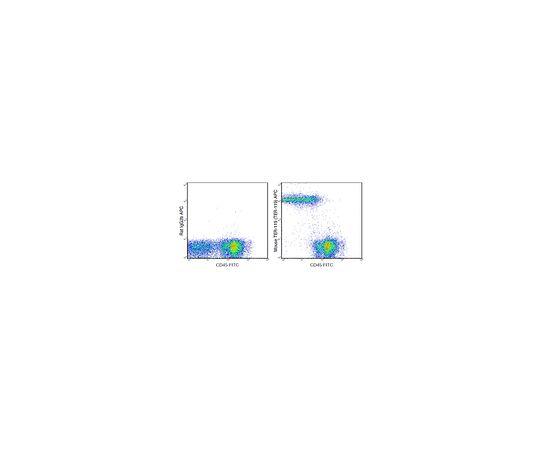 Anti-TER-119 (mouse), APC, clone TER-119 Antibody MABF1431