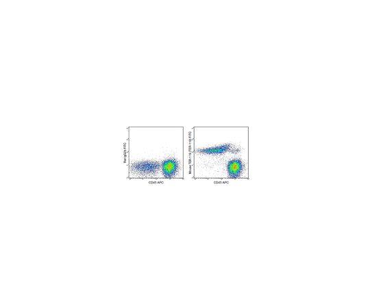 Anti-TER-119 (mouse), FITC, clone TER-119 Antibody MABF1434