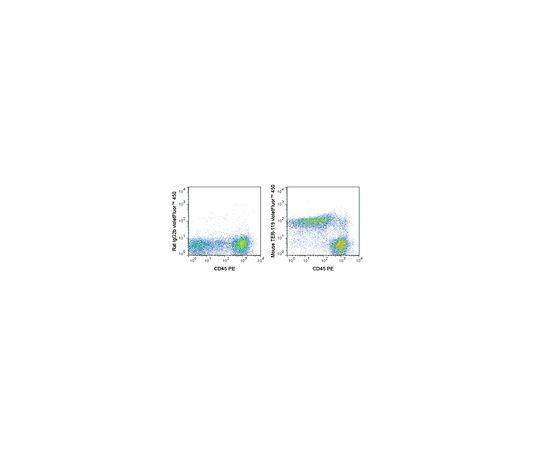 Anti-TER-119 (mouse), violetFluor(TM) 450, clone TER-119 Antibody MABF1440