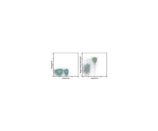 Anti-CD90.2 (mouse), violetFluor(TM) 450, clone 30-H12 Antibody MABF1451