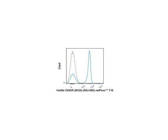 Anti-CD45R (B220) (human/mouse), redFluor(TM) 710, clone RA3-6B2 Antibody MABF1474
