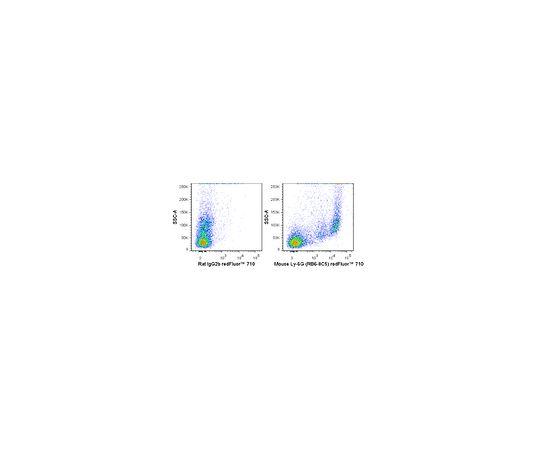 Anti-Ly-6G (mouse), redFluor(TM) 710, clone RB6-8C5 Antibody MABF1486