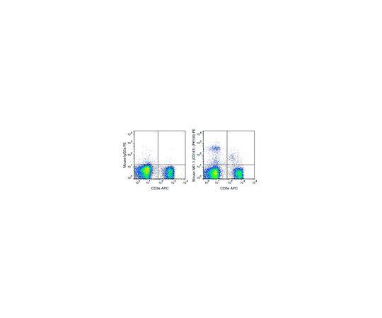 Anti- CD161 (NK1.1) (mouse), PE, clone PK136 Antibody MABF1492