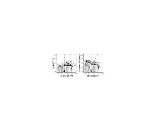Anti-CD117 (c-Kit) (mouse), PE-Cy7, clone ACK2 Antibody MABF1499