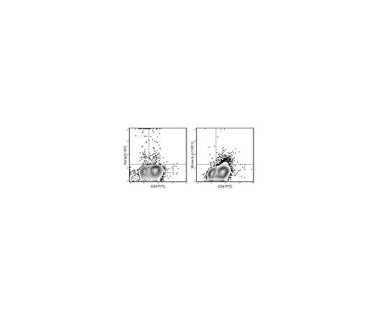 Anti-IL-4 (mouse), APC, clone 11B11 Antibody MABF1503